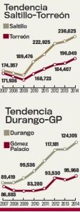 top-graficos_empleo29junio2015